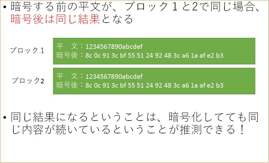 暗号技術入門04 ブロック暗号の...
